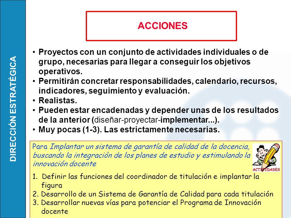 DIRECCIÓN ESTRATÉGICA ACCIONES Proyectos con un conjunto de actividades individuales o de grupo, necesarias para llegar a conseguir los objetivos oper