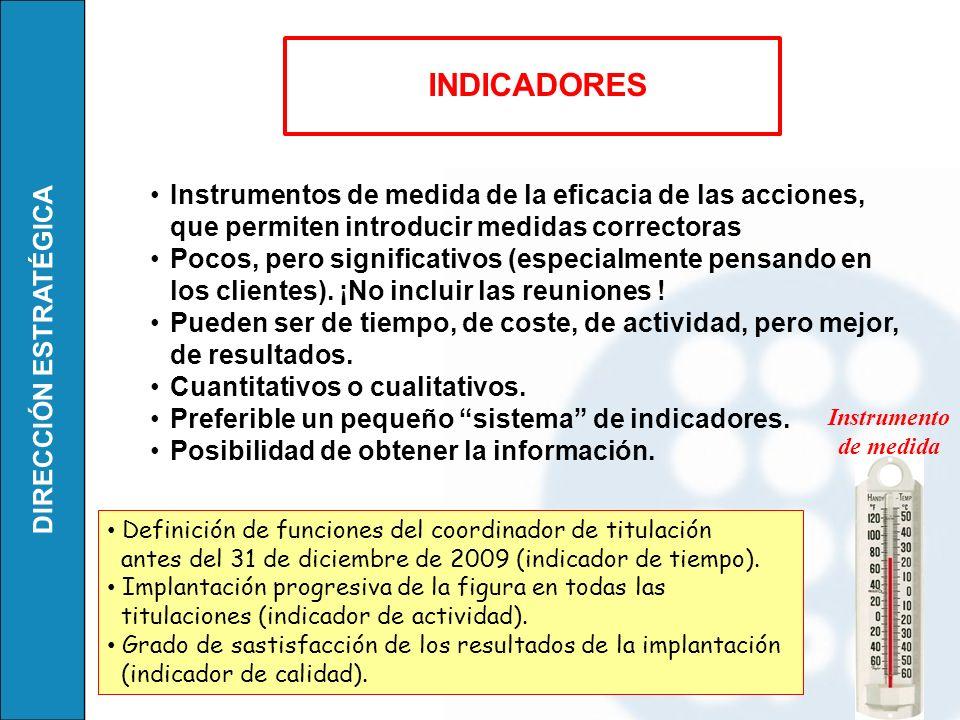 DIRECCIÓN ESTRATÉGICA Instrumentos de medida de la eficacia de las acciones, que permiten introducir medidas correctoras Pocos, pero significativos (e