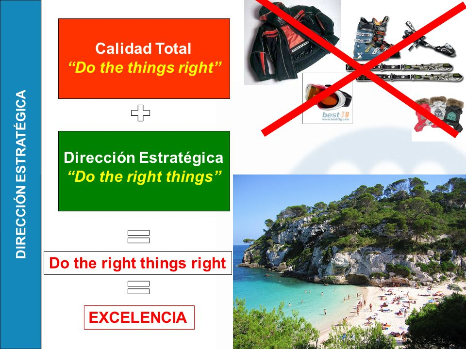 Dirección Estratégica Do the right things Calidad Total Do the things right Do the right things right EXCELENCIA