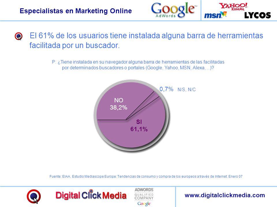 Especialistas en Marketing Online www.digitalclickmedia.com Fuente: EIAA. Estudio Mediascope Europe: Tendencias de consumo y compra de los europeos a