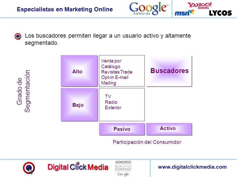 Especialistas en Marketing Online www.digitalclickmedia.com Los buscadores permiten llegar a un usuario activo y altamente segmentado. Grado de Segmen