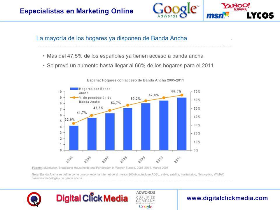 Especialistas en Marketing Online www.digitalclickmedia.com Los buscadores permiten llegar a un usuario activo y altamente segmentado.