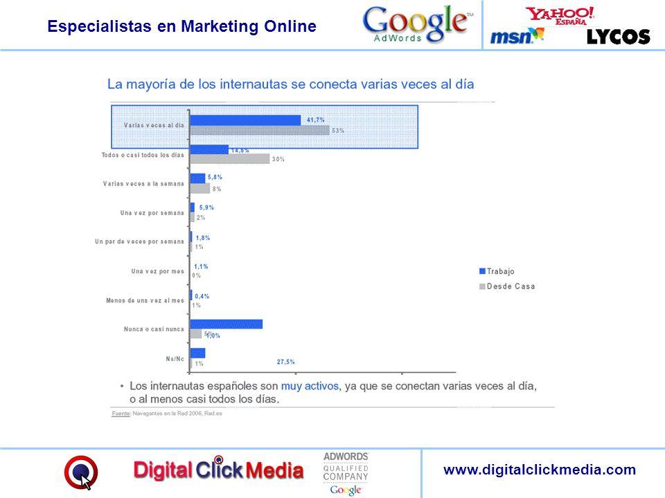 Especialistas en Marketing Online www.digitalclickmedia.com :: Su campaña Cobertura Le garantizamos el acceso a prácticamente el 100% de los usuarios que hacen búsquedas en Internet.