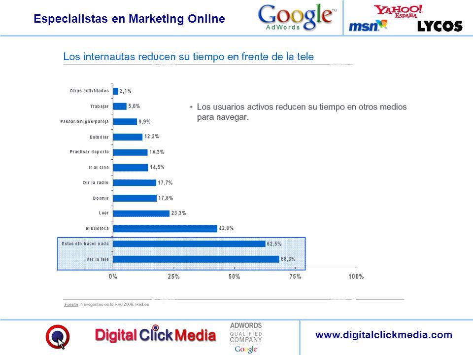 Especialistas en Marketing Online www.digitalclickmedia.com La Publicidad en Buscadores