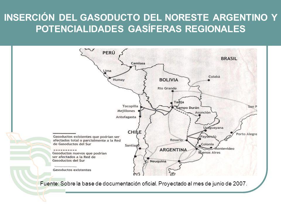INSERCIÓN DEL GASODUCTO DEL NORESTE ARGENTINO Y POTENCIALIDADES GASÍFERAS REGIONALES Fuente: Sobre la base de documentación oficial. Proyectado al mes