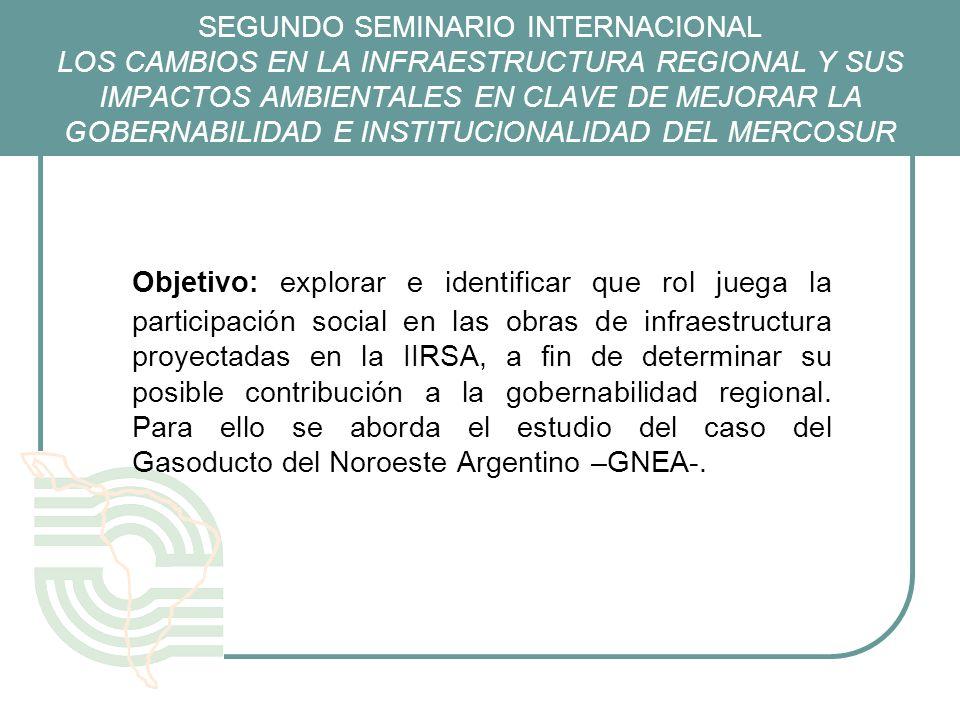 SEGUNDO SEMINARIO INTERNACIONAL LOS CAMBIOS EN LA INFRAESTRUCTURA REGIONAL Y SUS IMPACTOS AMBIENTALES EN CLAVE DE MEJORAR LA GOBERNABILIDAD E INSTITUC