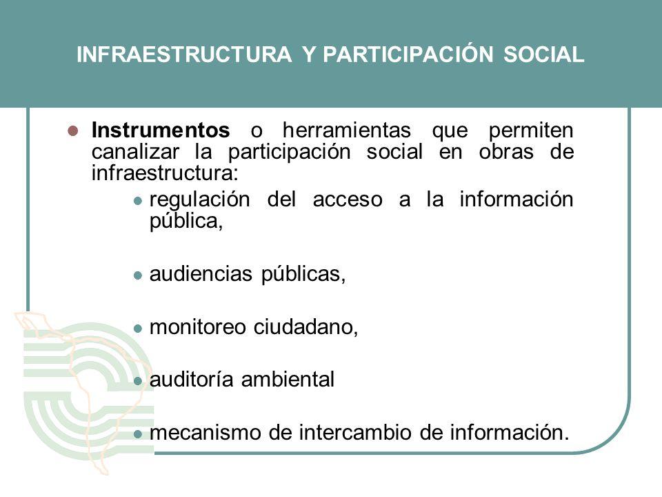 INFRAESTRUCTURA Y PARTICIPACIÓN SOCIAL Instrumentos o herramientas que permiten canalizar la participación social en obras de infraestructura: regulac