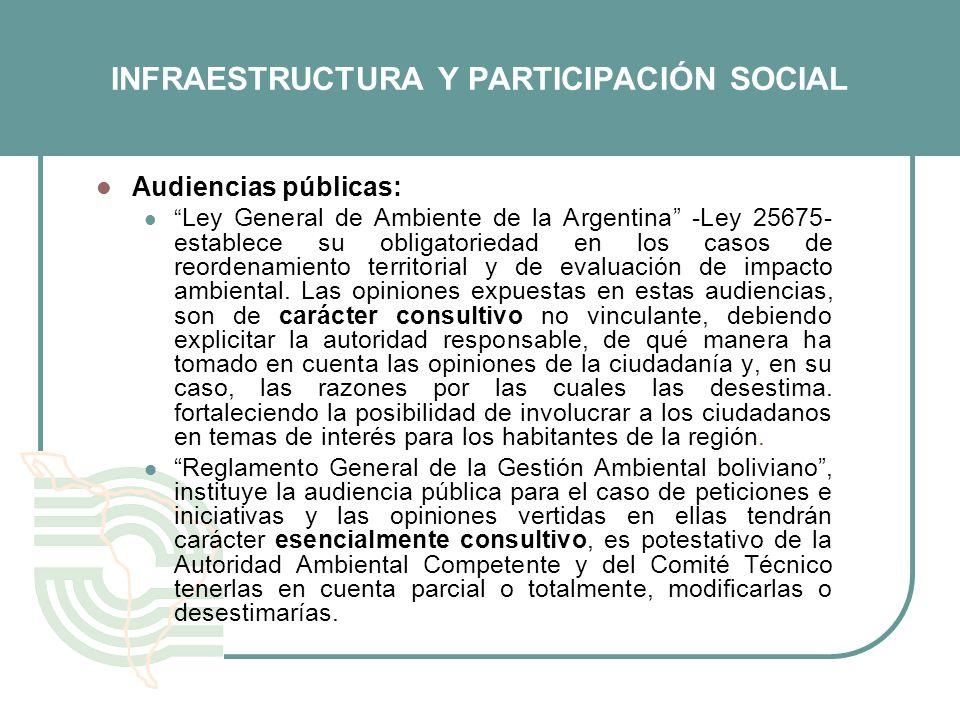INFRAESTRUCTURA Y PARTICIPACIÓN SOCIAL Audiencias públicas: Ley General de Ambiente de la Argentina -Ley 25675- establece su obligatoriedad en los cas