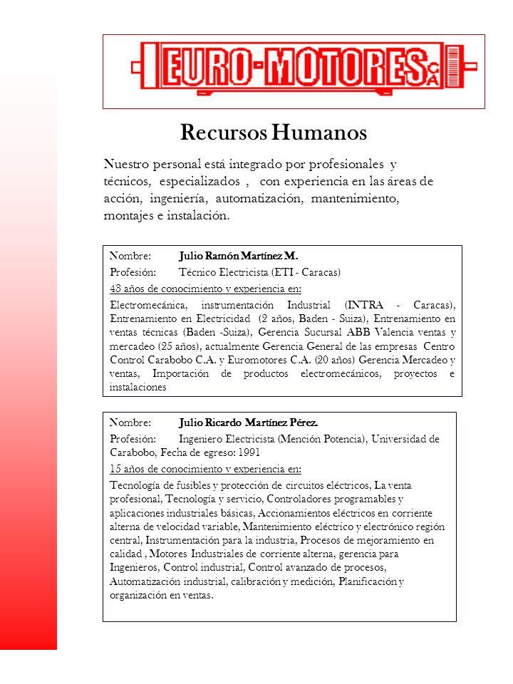 Nombre: Julio Ramón Martínez M. Profesión: Técnico Electricista (ETI - Caracas) 43 años de conocimiento y experiencia en: Electromecánica, instrumenta