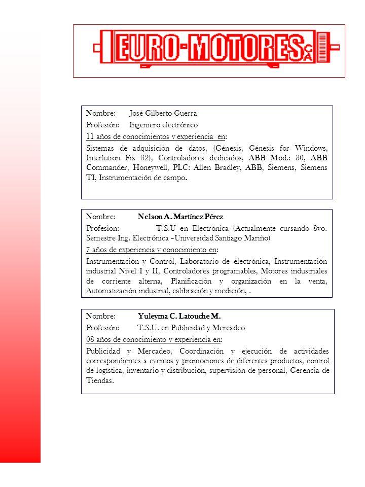 Nombre: Yuleyma C. Latouche M. Profesión: T.S.U. en Publicidad y Mercadeo 08 años de conocimiento y experiencia en: Publicidad y Mercadeo, Coordinació