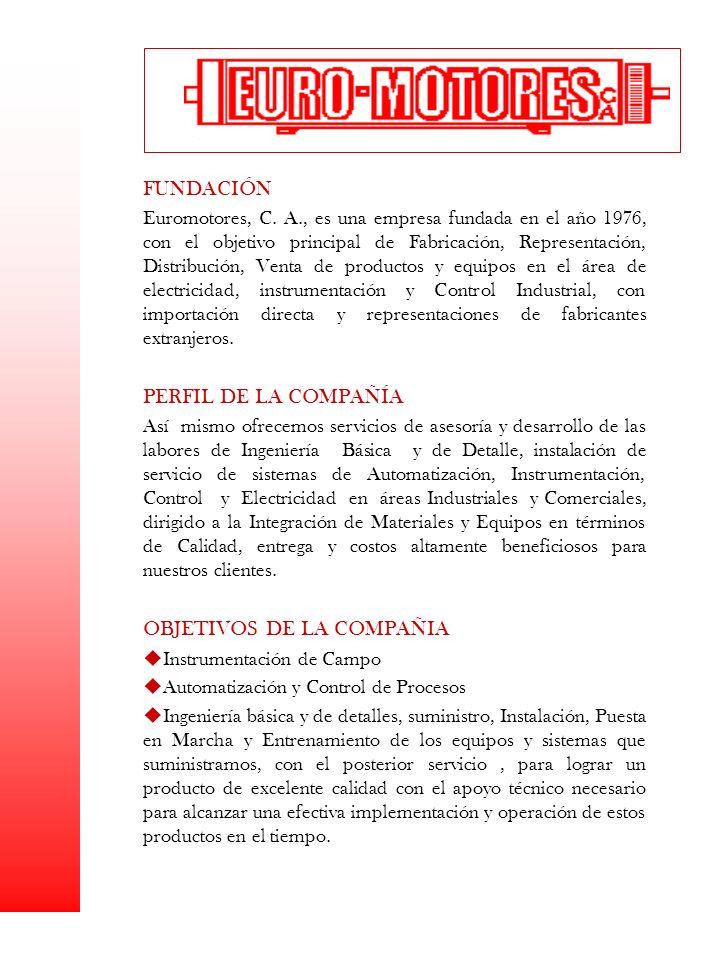 INSTALACION DE SISTEMA: Salas de control.Sub-estaciones.
