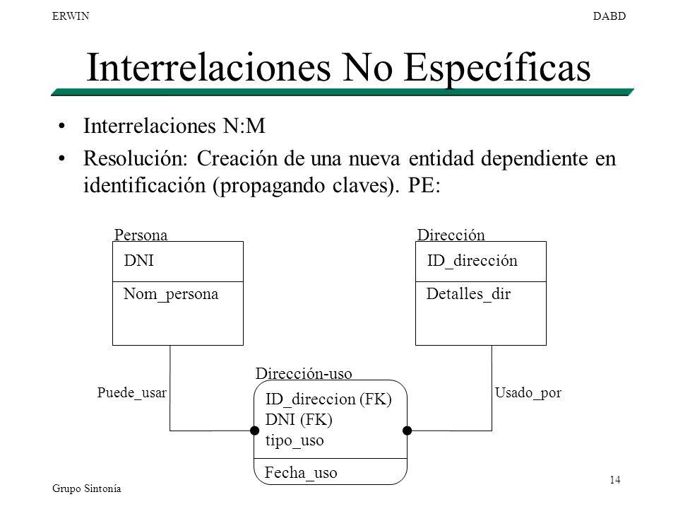 Grupo Sintonía ERWINDABD 14 Interrelaciones No Específicas Interrelaciones N:M Resolución: Creación de una nueva entidad dependiente en identificación