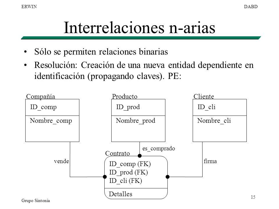 Grupo Sintonía ERWINDABD 15 Interrelaciones n-arias Sólo se permiten relaciones binarias Resolución: Creación de una nueva entidad dependiente en iden