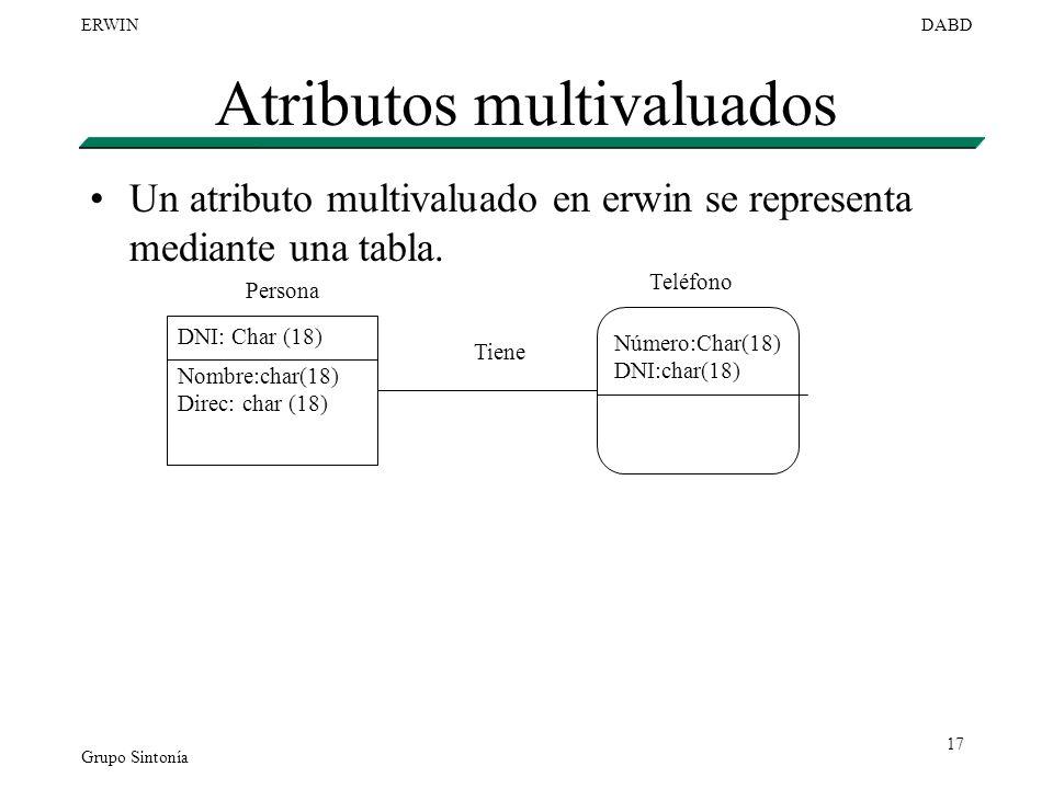 Grupo Sintonía ERWINDABD 17 Atributos multivaluados Un atributo multivaluado en erwin se representa mediante una tabla. Tiene Persona Teléfono DNI: Ch