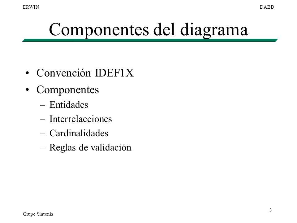 Grupo Sintonía ERWINDABD 3 Componentes del diagrama Convención IDEF1X Componentes –Entidades –Interrelacciones –Cardinalidades –Reglas de validación
