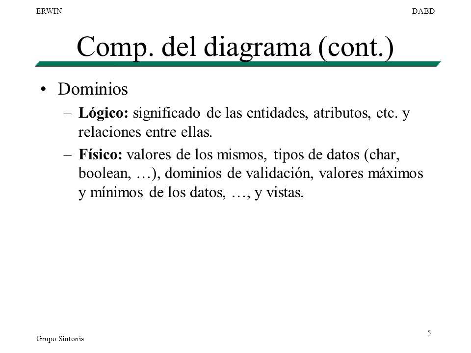 Grupo Sintonía ERWINDABD 5 Comp. del diagrama (cont.) Dominios –Lógico: significado de las entidades, atributos, etc. y relaciones entre ellas. –Físic