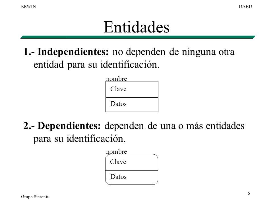 Grupo Sintonía ERWINDABD 6 Entidades 1.- Independientes: no dependen de ninguna otra entidad para su identificación. 2.- Dependientes: dependen de una