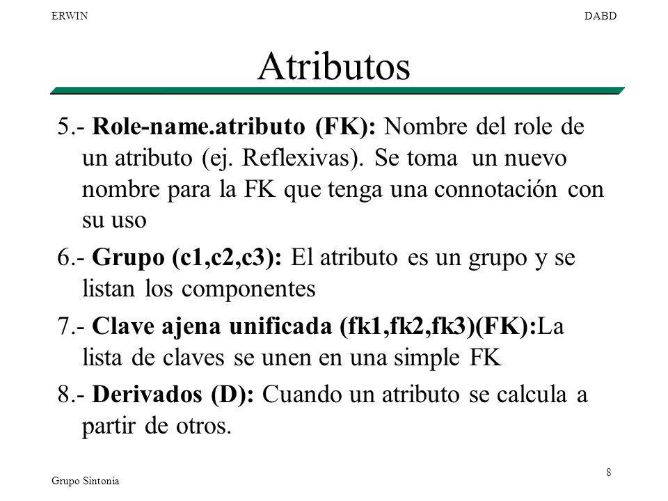 Grupo Sintonía ERWINDABD 8 Atributos 5.- Role-name.atributo (FK): Nombre del role de un atributo (ej. Reflexivas). Se toma un nuevo nombre para la FK