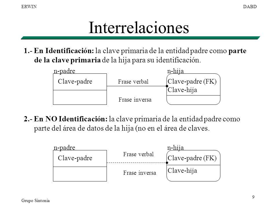 Grupo Sintonía ERWINDABD 9 Interrelaciones 1.- En Identificación: la clave primaria de la entidad padre como parte de la clave primaria de la hija par