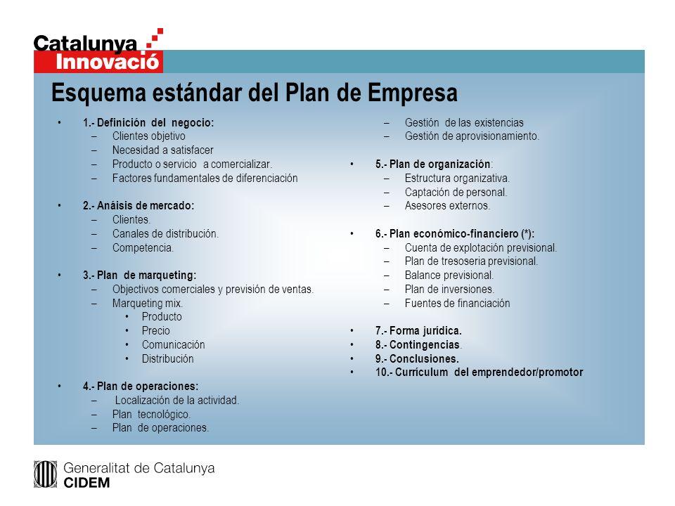 Esquema estándar del Plan de Empresa 1.- Definición del negocio: –Clientes objetivo –Necesidad a satisfacer –Producto o servicio a comercializar. –Fac