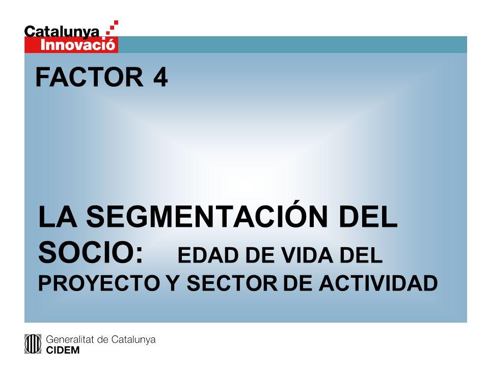 LA SEGMENTACIÓN DEL SOCIO: EDAD DE VIDA DEL PROYECTO Y SECTOR DE ACTIVIDAD FACTOR 4