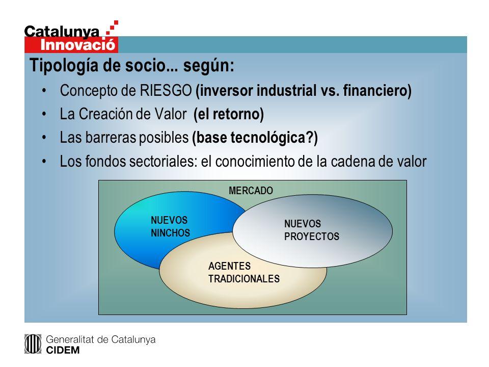 Concepto de RIESGO (inversor industrial vs. financiero) La Creación de Valor (el retorno) Las barreras posibles (base tecnológica?) Los fondos sectori