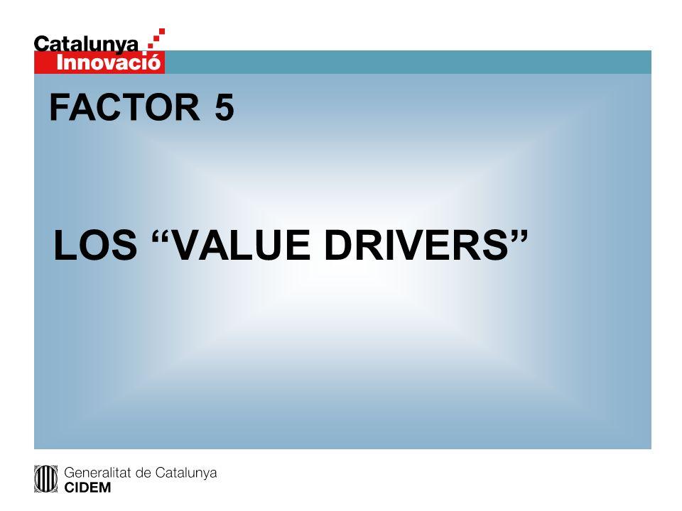 LOS VALUE DRIVERS FACTOR 5