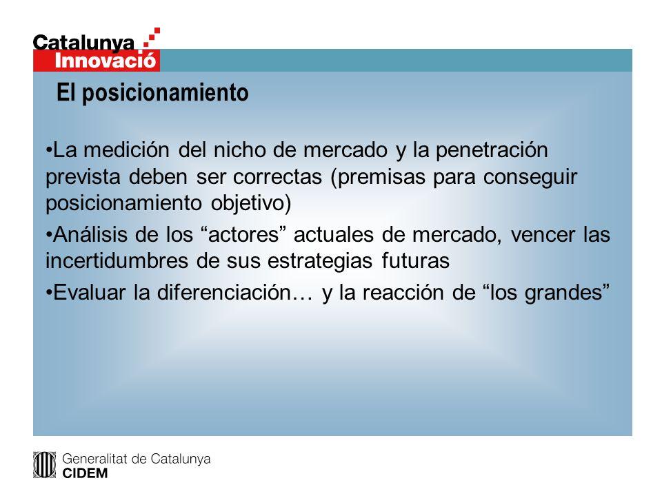 El posicionamiento La medición del nicho de mercado y la penetración prevista deben ser correctas (premisas para conseguir posicionamiento objetivo) A