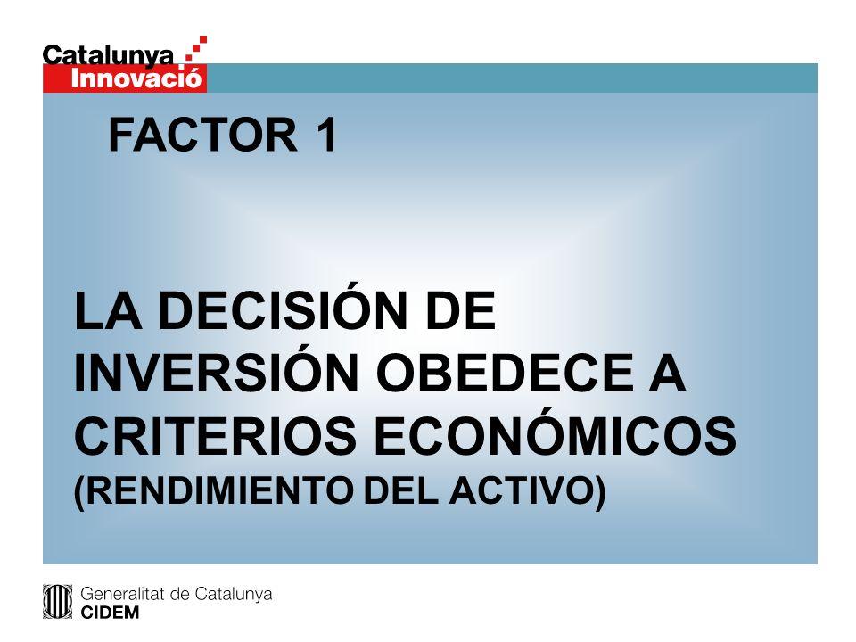 LA DECISIÓN DE INVERSIÓN OBEDECE A CRITERIOS ECONÓMICOS (RENDIMIENTO DEL ACTIVO) FACTOR 1