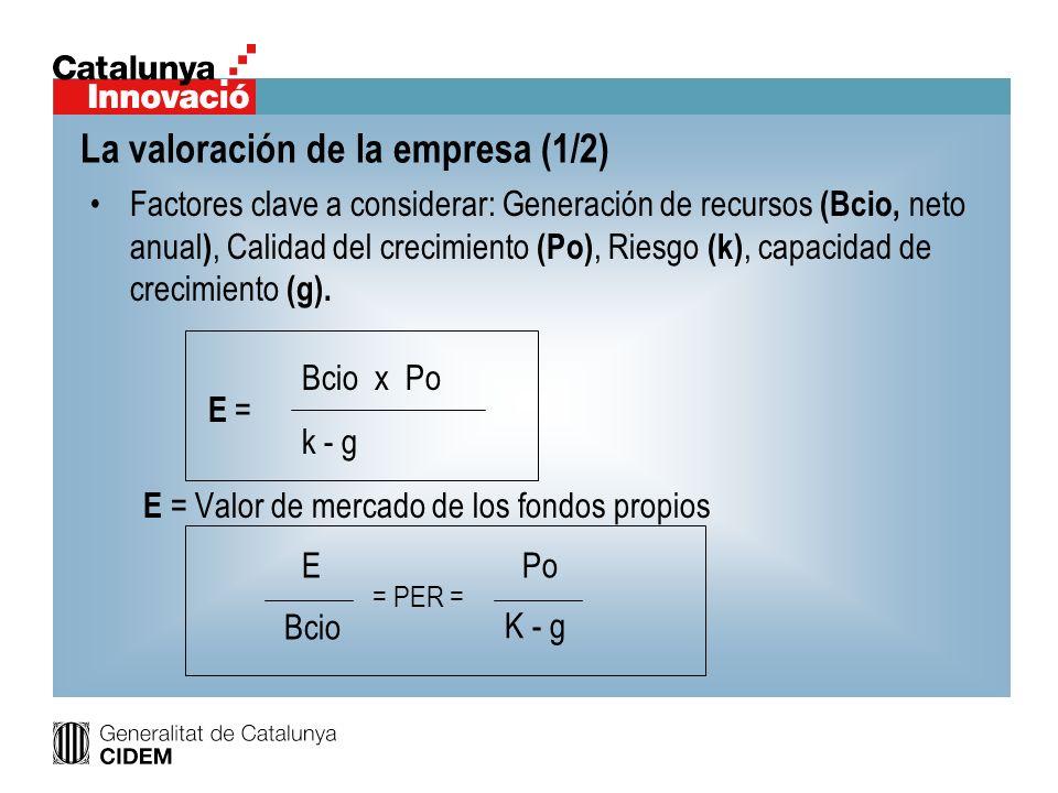 Factores clave a considerar: Generación de recursos (Bcio, neto anual ), Calidad del crecimiento (Po), Riesgo (k), capacidad de crecimiento (g). Bcio