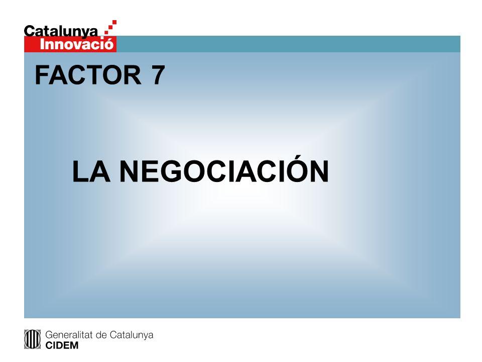 LA NEGOCIACIÓN FACTOR 7