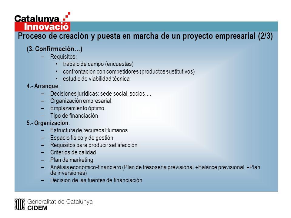 Proceso de creación y puesta en marcha de un proyecto empresarial (2/3) (3. Confirmación…) –Requisitos: trabajo de campo (encuestas) confrontación con