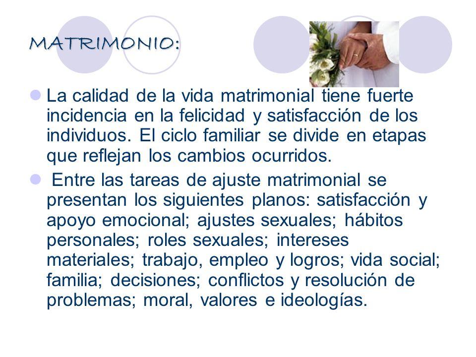 MATRIMONIO: La calidad de la vida matrimonial tiene fuerte incidencia en la felicidad y satisfacción de los individuos. El ciclo familiar se divide en