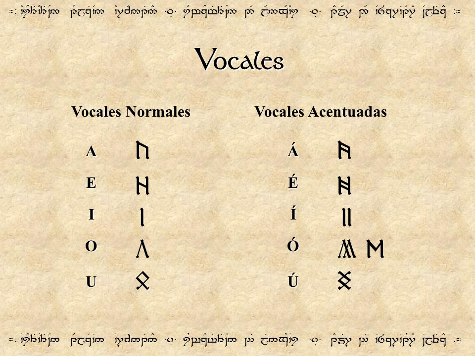 Vocales A E I O U c z l b Vocales NormalesVocales Acentuadas S Á É Í Ó Ú v x ll n ñ D