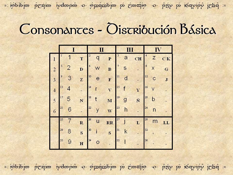 Consonantes - Distribución Básica ¬- `CiY3T`C3T~N5 1YjzT`V5 `C7cR51T5# =.É= iUwzYt%3T~N5 2R jR5xU`Ci =.É= 1EmR7 2R `V8z7`B1U7E ~VjeTzE -¬