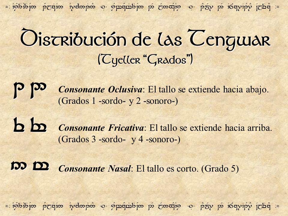 H ¬- `CiY3T`C3T~N5 1YjzT`V5 `C7cR51T5# =.É= iUwzYt%3T~N5 2R jR5xU`Ci =.É= 1EmR7 2R `V8z7`B1U7E ~VjeTzE -¬ 9 H Al ser la letra H muda en castellano, y ser las Tengwar un sistema de escritura fonético, uno puede optar por escribirla o no.