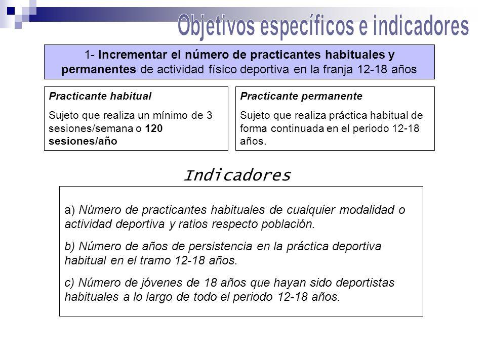 1- Incrementar el número de practicantes habituales y permanentes de actividad físico deportiva en la franja 12-18 años Practicante habitual Sujeto qu