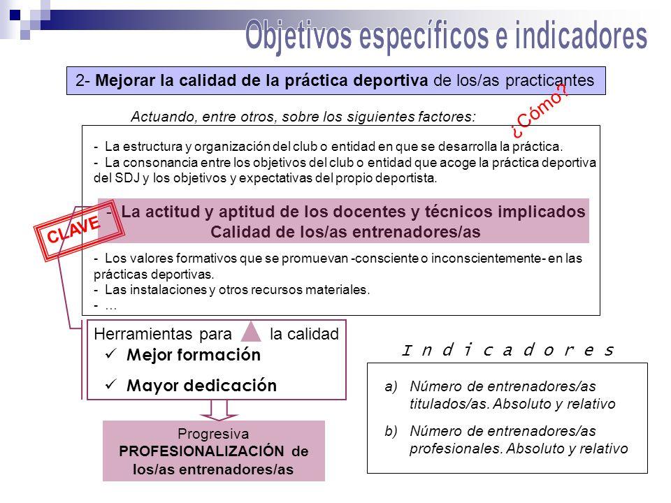 2- Mejorar la calidad de la práctica deportiva de los/as practicantes Actuando, entre otros, sobre los siguientes factores: ¿Cómo? - La estructura y o