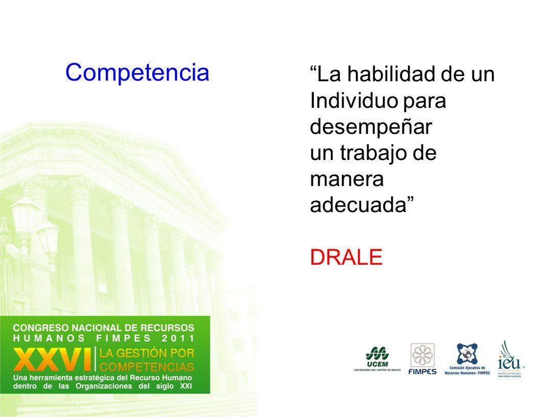 Competencia La habilidad de un Individuo para desempeñar un trabajo de manera adecuada DRALE