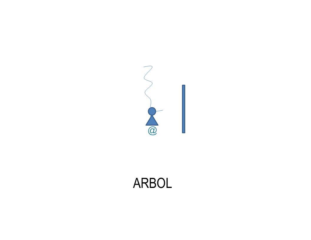 @ ARBOL