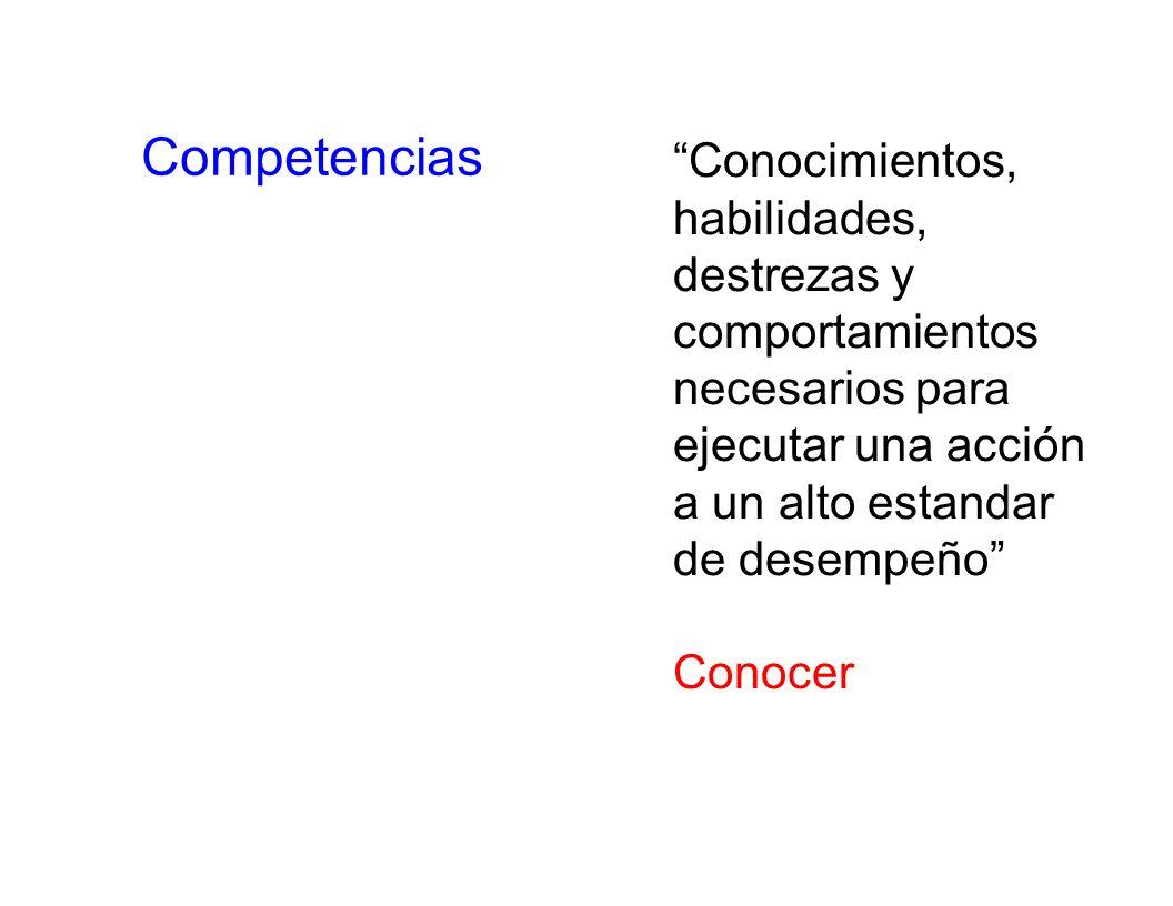 Competencias Conocimientos, habilidades, destrezas y comportamientos necesarios para ejecutar una acción a un alto estandar de desempeño Conocer