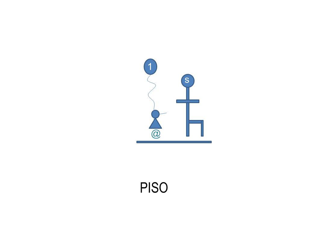 @ s PISO 1