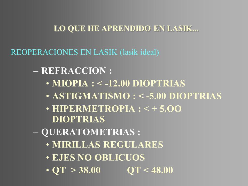REOPERACIONES EN LASIK (lasik ideal) –REFRACCION : MIOPIA : < -12.00 DIOPTRIAS ASTIGMATISMO : < -5.00 DIOPTRIAS HIPERMETROPIA : < + 5.OO DIOPTRIAS –QU