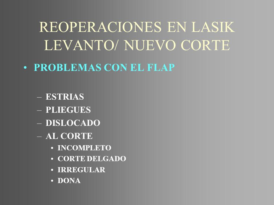 REOPERACIONES EN LASIK LEVANTO/ NUEVO CORTE PROBLEMAS CON EL FLAP –ESTRIAS –PLIEGUES –DISLOCADO –AL CORTE INCOMPLETO CORTE DELGADO IRREGULAR DONA