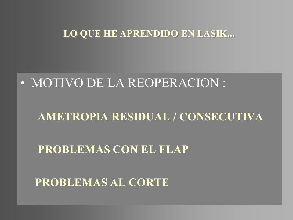 MOTIVO DE LA REOPERACION : AMETROPIA RESIDUAL / CONSECUTIVA PROBLEMAS CON EL FLAP PROBLEMAS AL CORTE LO QUE HE APRENDIDO EN LASIK...