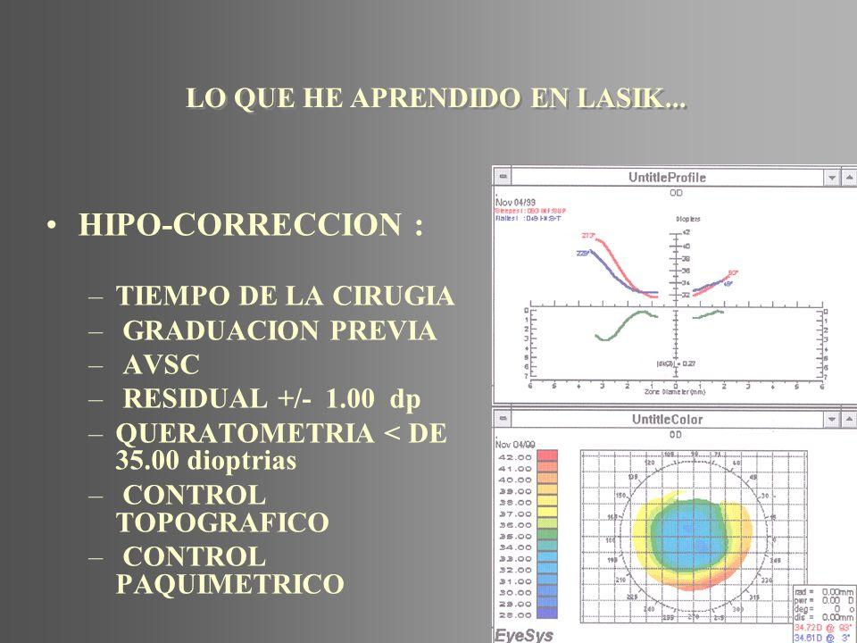 HIPO-CORRECCION : –TIEMPO DE LA CIRUGIA – GRADUACION PREVIA – AVSC – RESIDUAL +/- 1.00 dp –QUERATOMETRIA < DE 35.00 dioptrias – CONTROL TOPOGRAFICO –