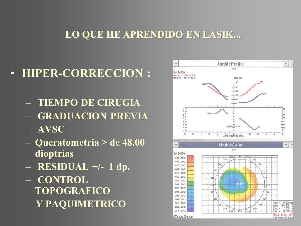 HIPER-CORRECCION : – TIEMPO DE CIRUGIA – GRADUACION PREVIA – AVSC –Queratometria > de 48.00 dioptrias – RESIDUAL +/- 1 dp. – CONTROL TOPOGRAFICO Y PAQ