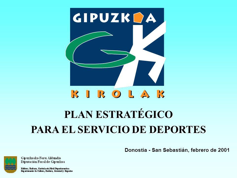 PLAN ESTRATÉGICO PARA EL SERVICIO DE DEPORTES Donostia - San Sebastián, febrero de 2001