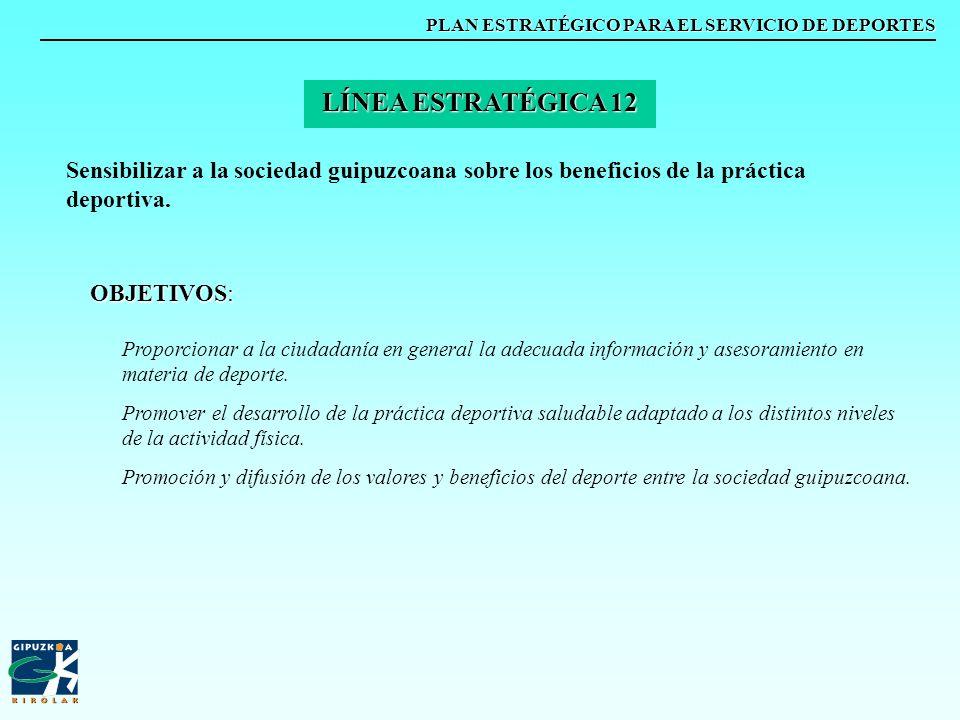 PLAN ESTRATÉGICO PARA EL SERVICIO DE DEPORTES Sensibilizar a la sociedad guipuzcoana sobre los beneficios de la práctica deportiva. LÍNEA ESTRATÉGICA