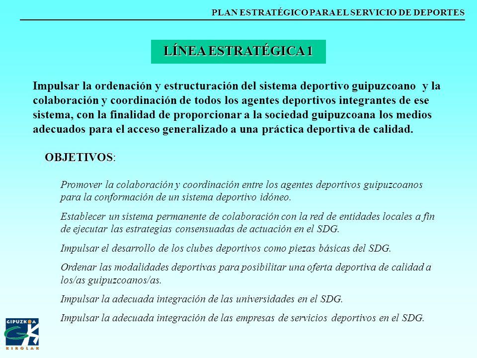 PLAN ESTRATÉGICO PARA EL SERVICIO DE DEPORTES Impulsar la ordenación y estructuración del sistema deportivo guipuzcoano y la colaboración y coordinaci